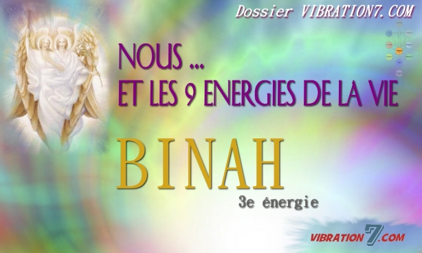 SEPHIROTH 3- BINAH
